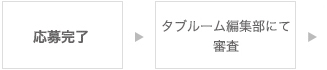 応募完了→タブルーム編集部にて審査→